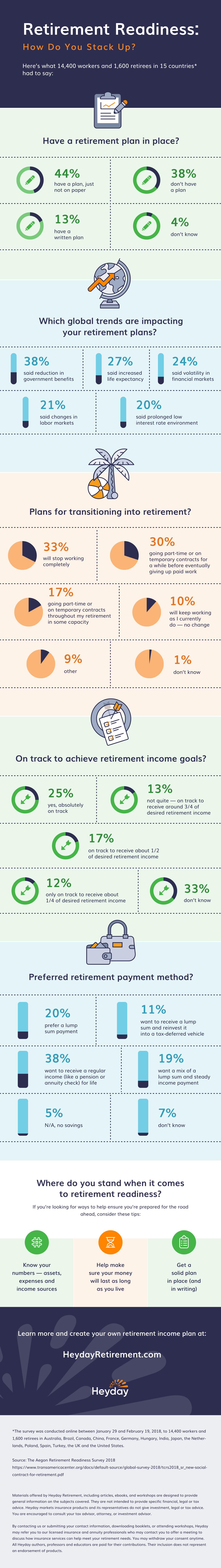 Heyday Retirement Readiness Infographic_